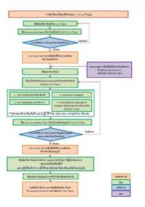 e-thesis2